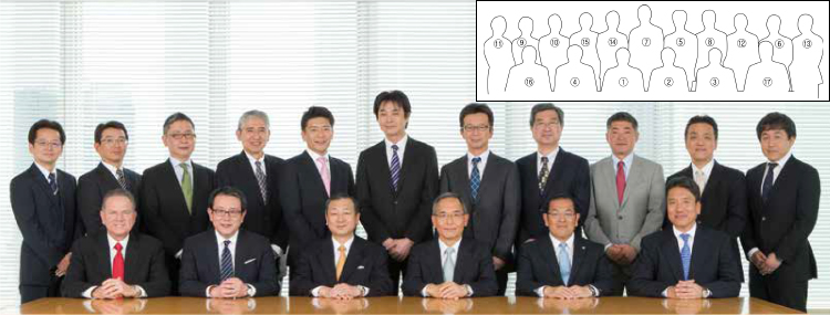 Board of Directors of JCB International Co., Ltd.